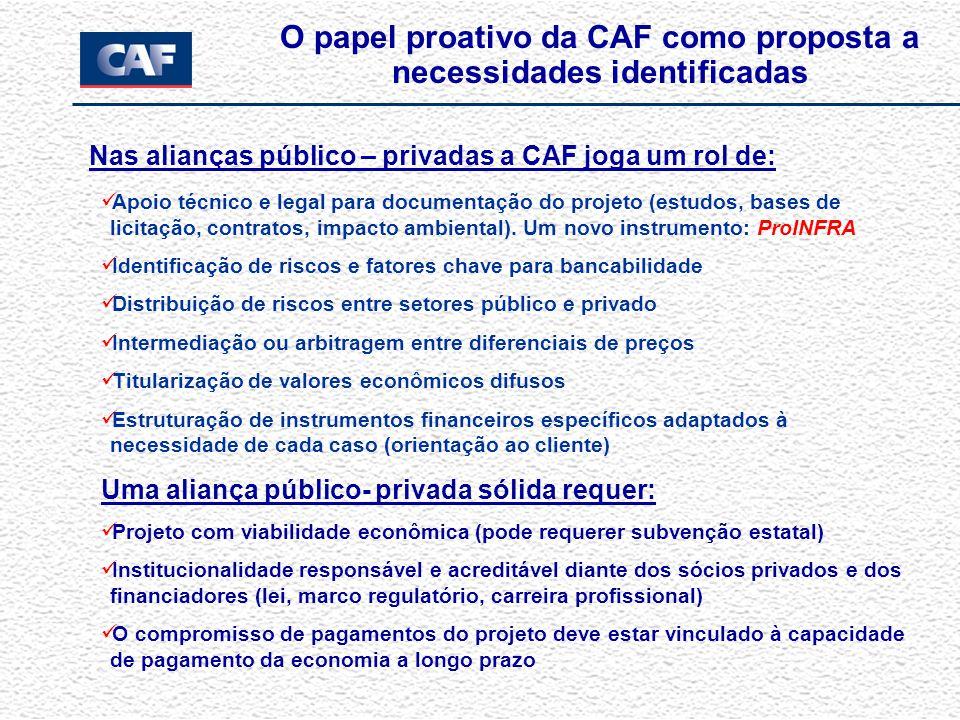 O papel proativo da CAF como proposta a necessidades identificadas Nas alianças público – privadas a CAF joga um rol de: Apoio técnico e legal para documentação do projeto (estudos, bases de licitação, contratos, impacto ambiental).