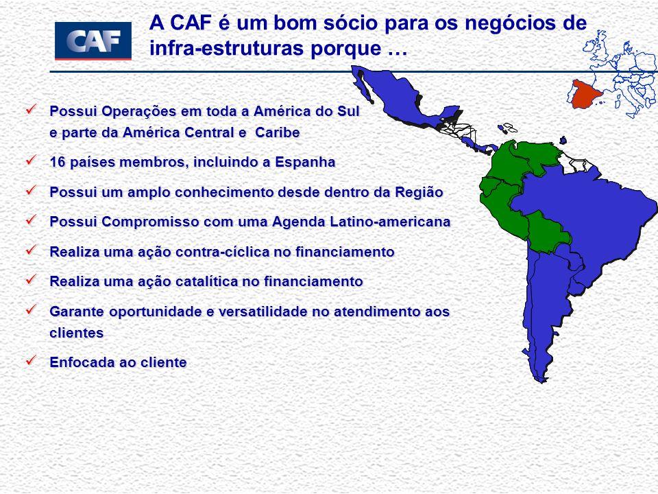 A CAF pode realizar estas ou outras transações...