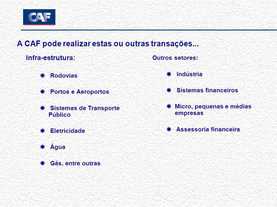 … é assim empresas construtoras brasileiras adjudicaram, desde 1997, contratos para a execução de projetos com financiamento da CAF por mais de US$ 3000 milhões … o sistema financeiro brasileiro conta com recursos e facilidades creditícias para comércio, capital de trabalho e bens de capital A CAF contribui para a concretização de múltiplos negócios...