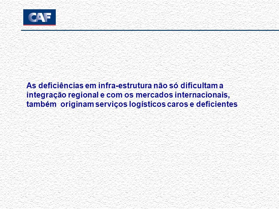 As deficiências em infra-estrutura não só dificultam a integração regional e com os mercados internacionais, também originam serviços logísticos caros e deficientes