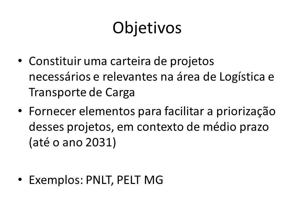 Objetivos Constituir uma carteira de projetos necessários e relevantes na área de Logística e Transporte de Carga Fornecer elementos para facilitar a