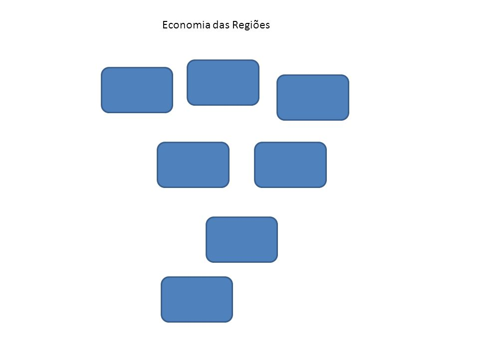 Escolhas e suas dificuldades Aumento na Arrecadação Aumento no Emprego 50% 20%80% 20% Opções Políticas