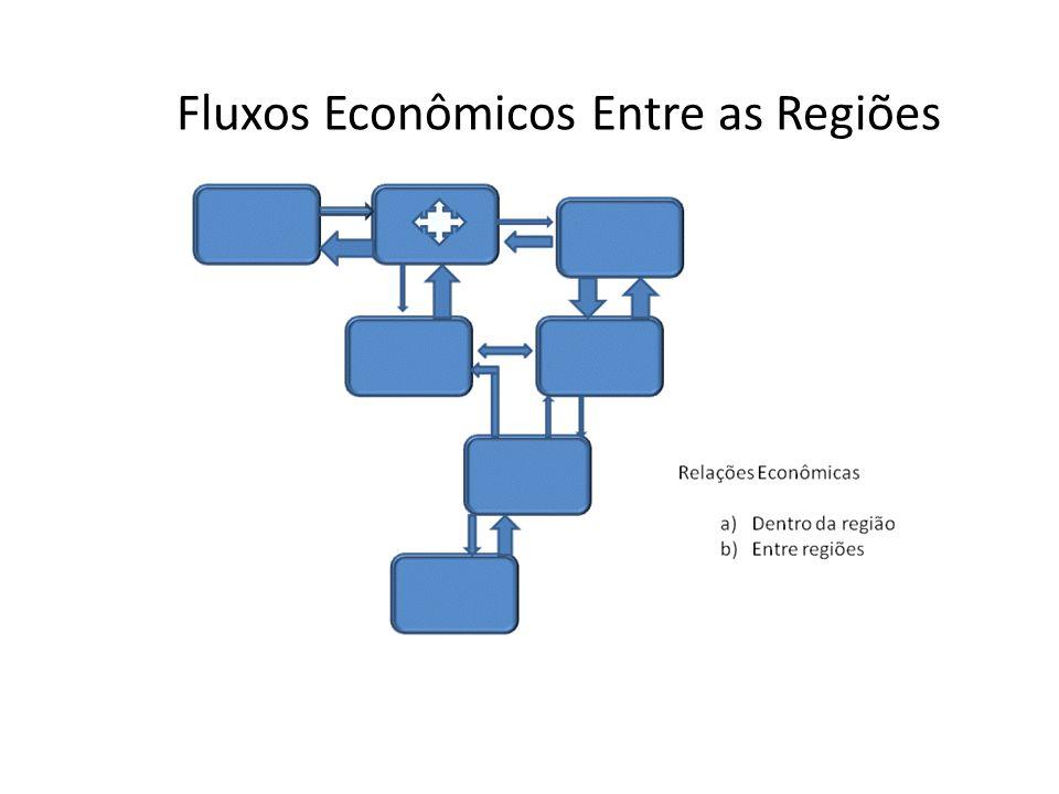 Fluxos Econômicos Entre as Regiões