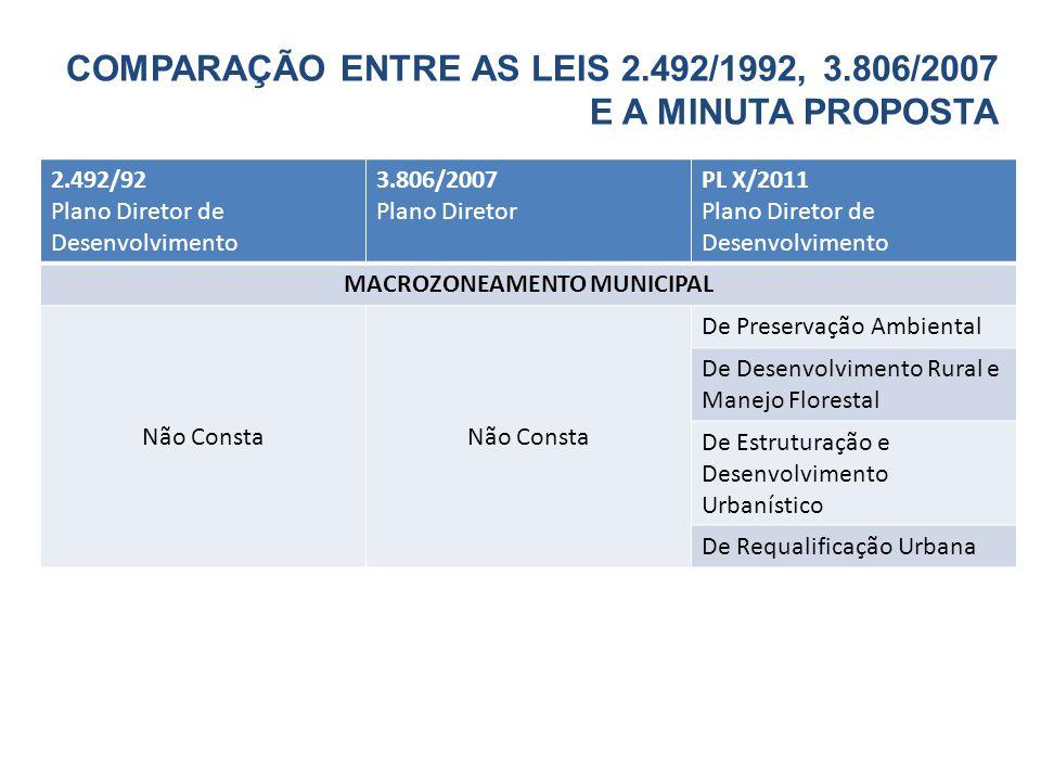 COMPARAÇÃO ENTRE AS LEIS 2.492/1992, 3.806/2007 E A MINUTA PROPOSTA 2.492/92 Plano Diretor de Desenvolvimento 3.806/2007 Plano Diretor PL X/2011 Plano