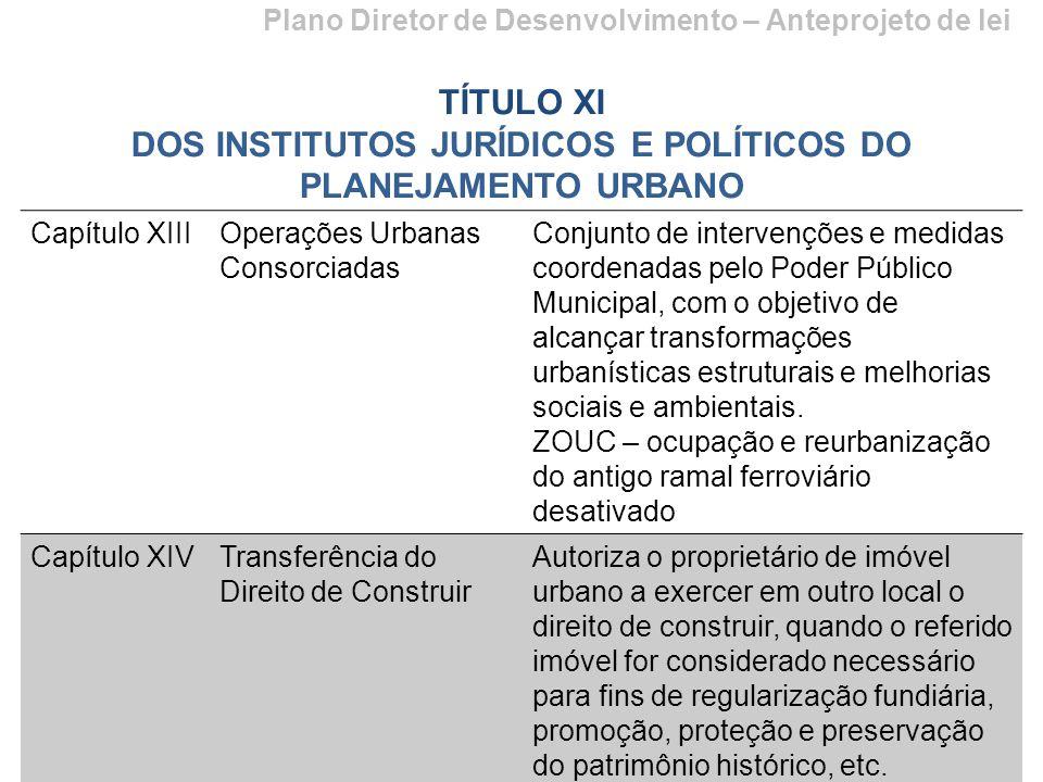 Plano Diretor de Desenvolvimento – Anteprojeto de lei TÍTULO XI DOS INSTITUTOS JURÍDICOS E POLÍTICOS DO PLANEJAMENTO URBANO Capítulo XIIIOperações Urb