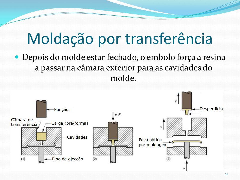 Moldação por transferência Depois do molde estar fechado, o embolo força a resina a passar na câmara exterior para as cavidades do molde. 11