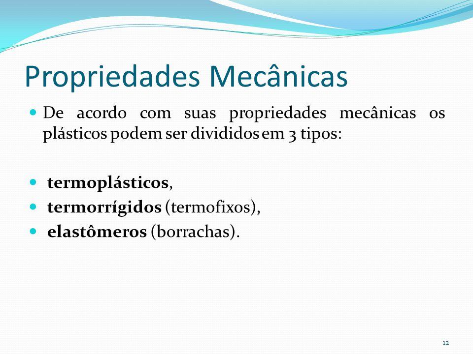 Propriedades Mecânicas De acordo com suas propriedades mecânicas os plásticos podem ser divididos em 3 tipos: termoplásticos, termorrígidos (termofixo