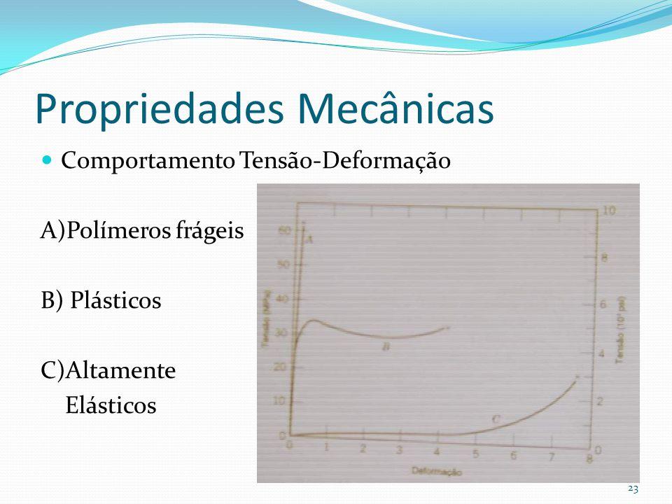 Propriedades Mecânicas Comportamento Tensão-Deformação A)Polímeros frágeis B) Plásticos C)Altamente Elásticos 23