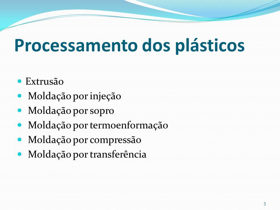 Processamento dos plásticos Extrusão Moldação por injeção Moldação por sopro Moldação por termoenformação Moldação por compressão Moldação por transfe