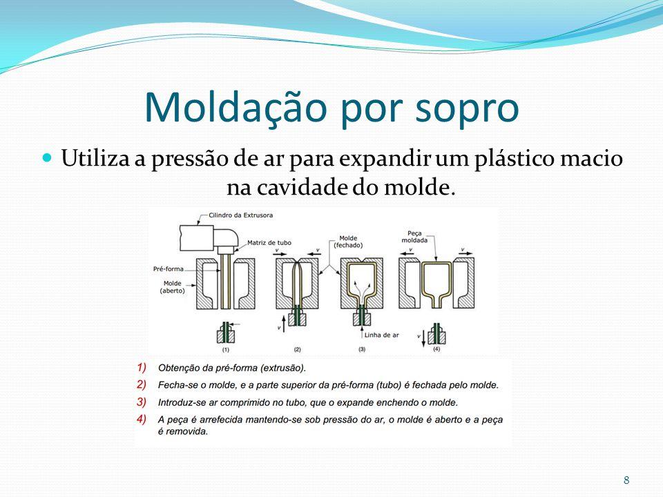 Moldação por sopro Utiliza a pressão de ar para expandir um plástico macio na cavidade do molde. 8