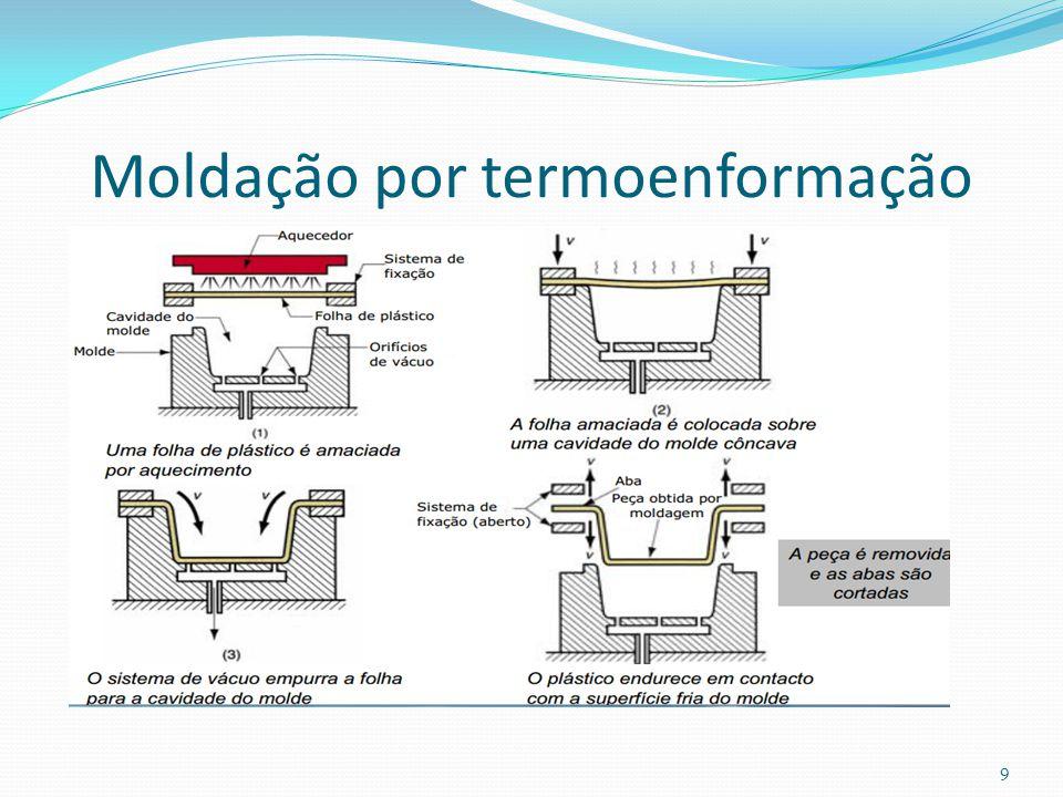 Moldação por termoenformação 9