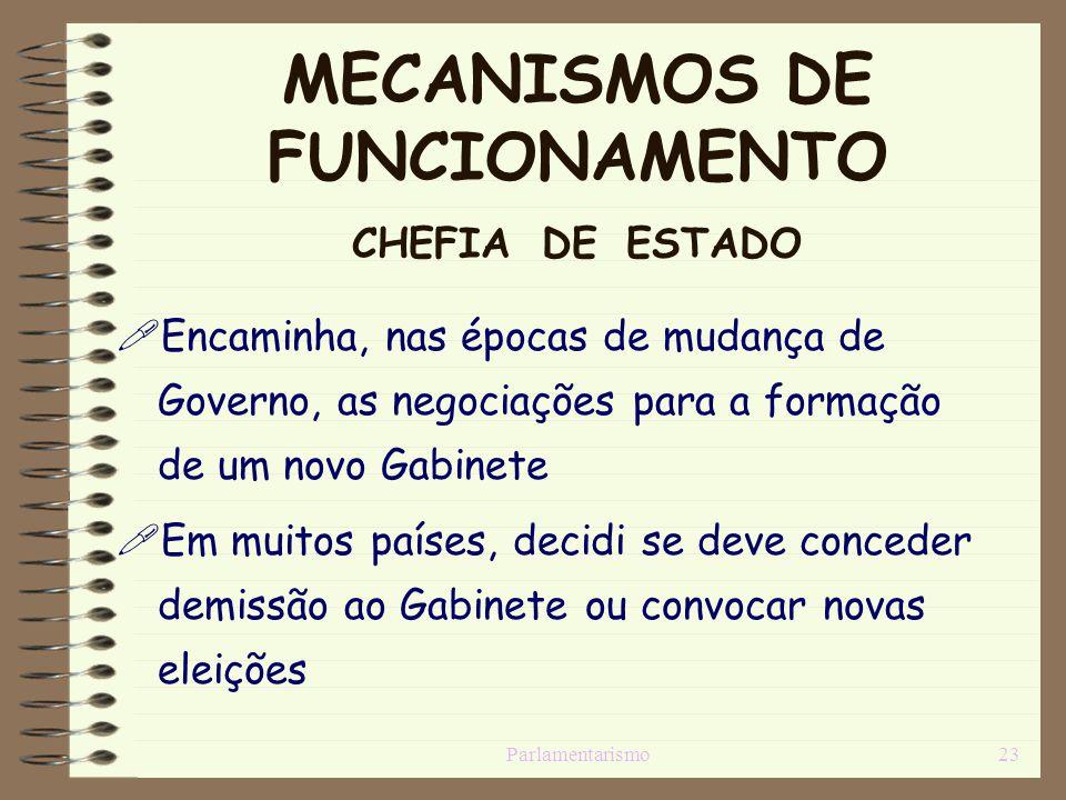 Parlamentarismo23 MECANISMOS DE FUNCIONAMENTO CHEFIA DE ESTADO Encaminha, nas épocas de mudança de Governo, as negociações para a formação de um novo