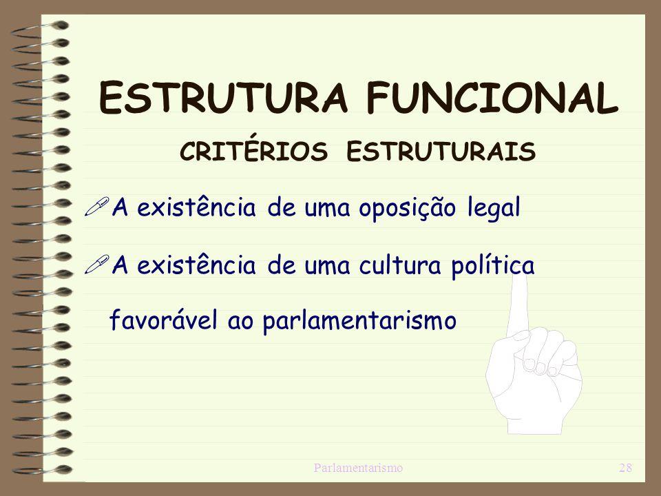 Parlamentarismo28 ESTRUTURA FUNCIONAL CRITÉRIOS ESTRUTURAIS A existência de uma oposição legal A existência de uma cultura política favorável ao parla