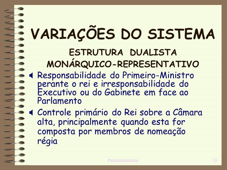 Parlamentarismo29 VARIAÇÕES DO SISTEMA ESTRUTURA DUALISTA MONÁRQUICO-REPRESENTATIVO Responsabilidade do Primeiro-Ministro perante o rei e irresponsabi