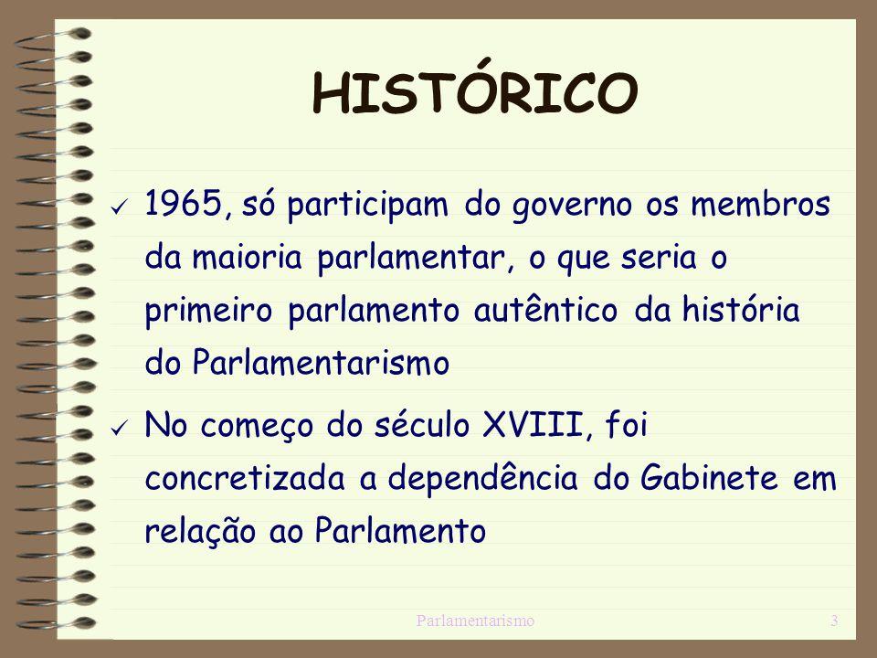 Parlamentarismo3 HISTÓRICO [1965, só participam do governo os membros da maioria parlamentar, o que seria o primeiro parlamento autêntico da história