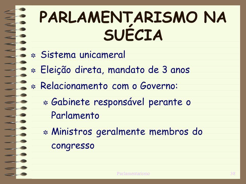 Parlamentarismo38 PARLAMENTARISMO NA SUÉCIA ISistema unicameral IEleição direta, mandato de 3 anos IRelacionamento com o Governo: IGabinete responsáve