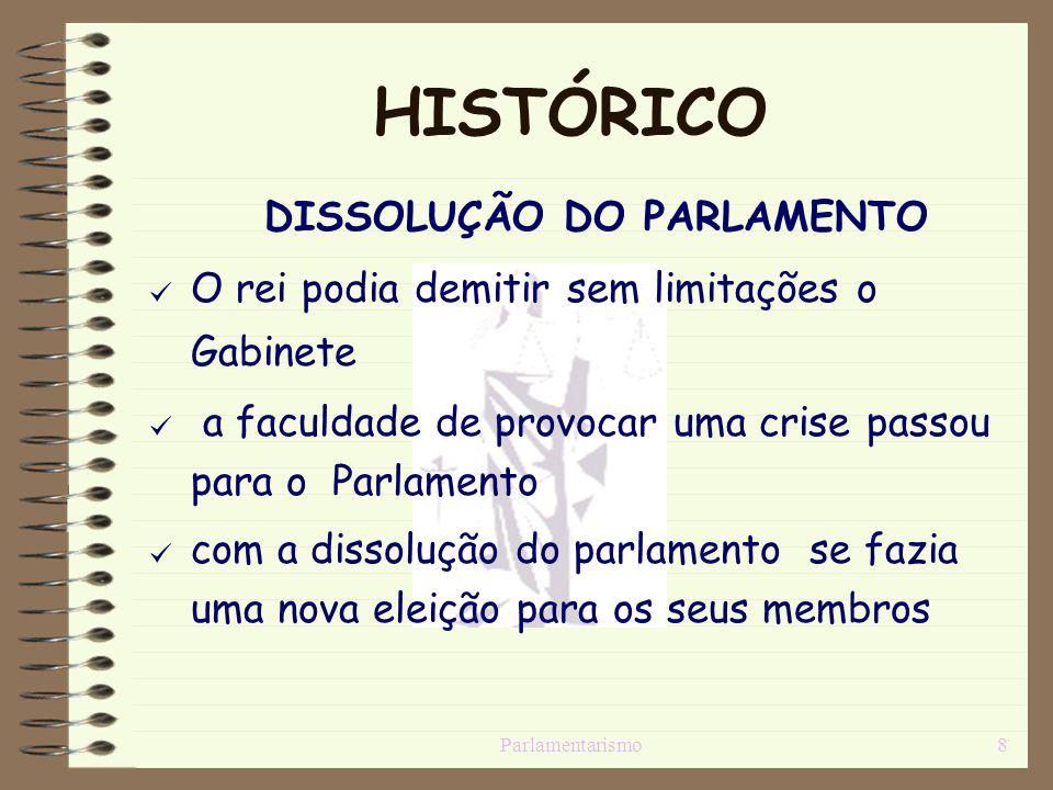 Parlamentarismo8 HISTÓRICO DISSOLUÇÃO DO PARLAMENTO [O rei podia demitir sem limitações o Gabinete [ a faculdade de provocar uma crise passou para o P