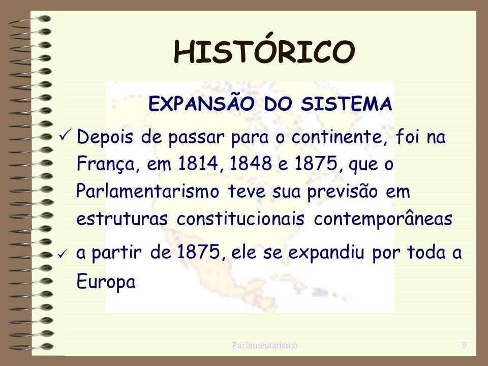 Parlamentarismo9 HISTÓRICO EXPANSÃO DO SISTEMA Depois de passar para o continente, foi na França, em 1814, 1848 e 1875, que o Parlamentarismo teve sua