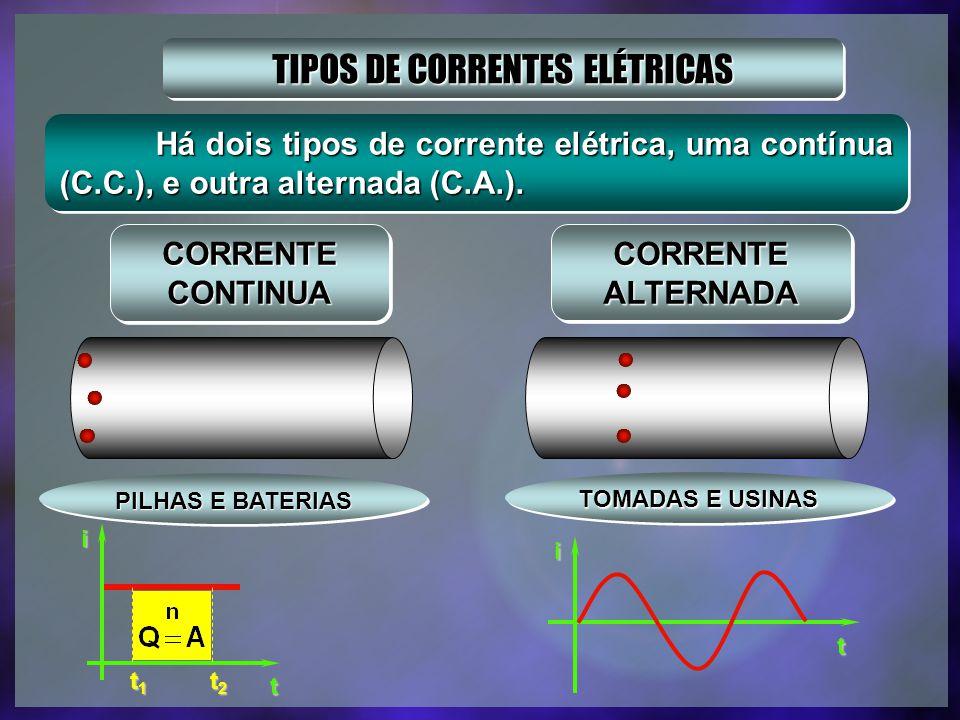 10) O que estuda a eletrodinâmica? Qual sua importância para o nosso dia a dia? 11) Diferencie condutor de isolante, explicando os componentes da elet