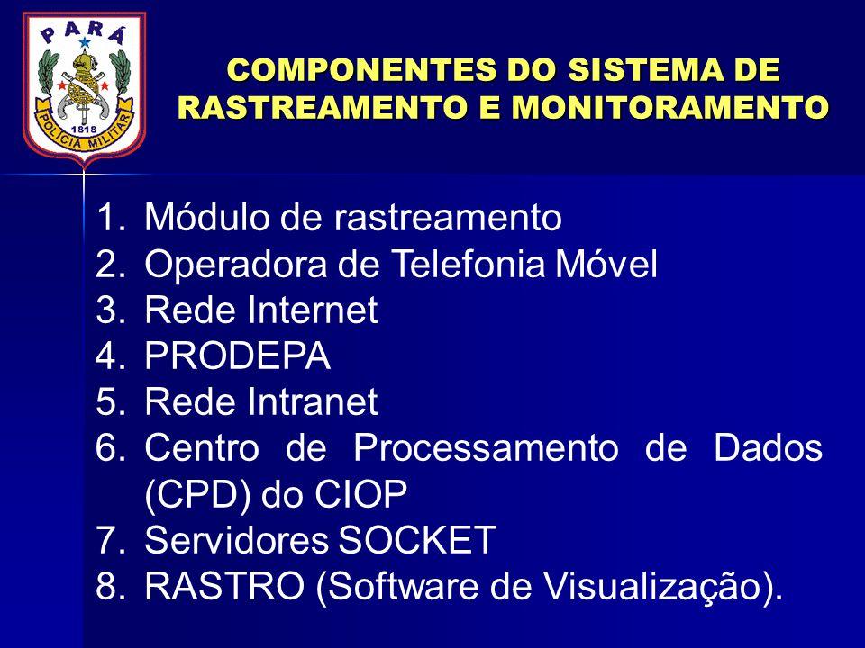 COMPONENTES DO SISTEMA DE RASTREAMENTO E MONITORAMENTO 1.Módulo de rastreamento 2.Operadora de Telefonia Móvel 3.Rede Internet 4.PRODEPA 5.Rede Intranet 6.Centro de Processamento de Dados (CPD) do CIOP 7.Servidores SOCKET 8.RASTRO (Software de Visualização).