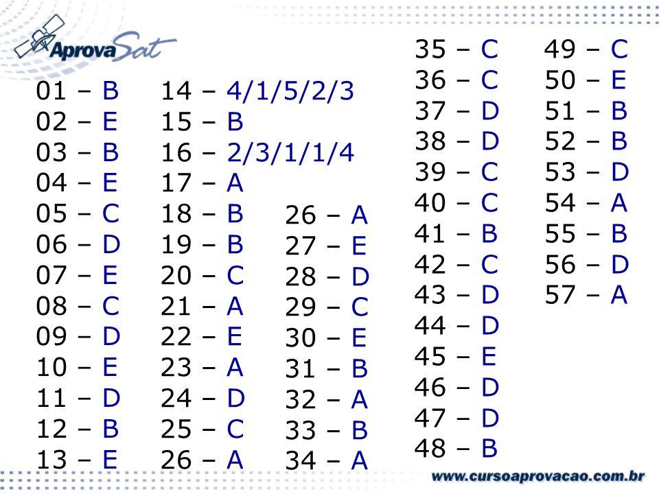 01 – B 02 – E 03 – B 04 – E 05 – C 06 – D 07 – E 08 – C 09 – D 10 – E 11 – D 12 – B 13 – E 14 – 4/1/5/2/3 15 – B 16 – 2/3/1/1/4 17 – A 18 – B 19 – B 20 – C 21 – A 22 – E 23 – A 24 – D 25 – C 26 – A 27 – E 28 – D 29 – C 30 – E 31 – B 32 – A 33 – B 34 – A 35 – C 36 – C 37 – D 38 – D 39 – C 40 – C 41 – B 42 – C 43 – D 44 – D 45 – E 46 – D 47 – D 48 – B 49 – C 50 – E 51 – B 52 – B 53 – D 54 – A 55 – B 56 – D 57 – A