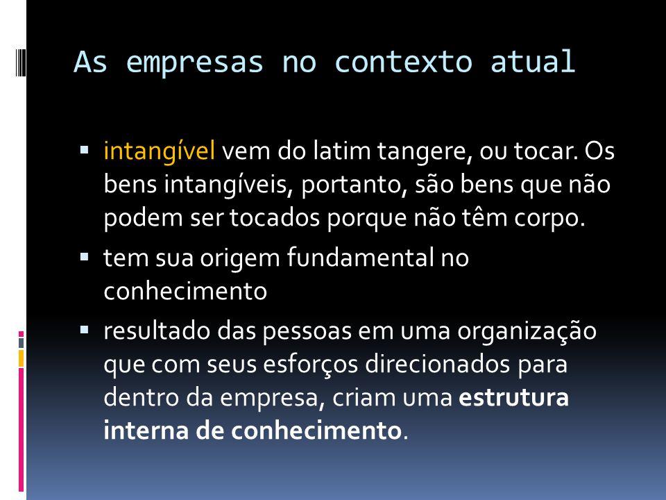 As empresas no contexto atual intangível vem do latim tangere, ou tocar. Os bens intangíveis, portanto, são bens que não podem ser tocados porque não