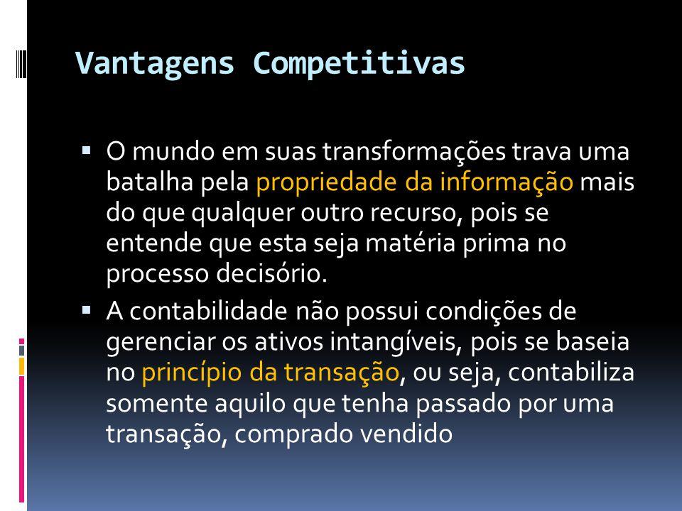 Vantagens Competitivas O mundo em suas transformações trava uma batalha pela propriedade da informação mais do que qualquer outro recurso, pois se ent