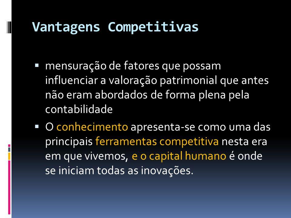 Vantagens Competitivas mensuração de fatores que possam influenciar a valoração patrimonial que antes não eram abordados de forma plena pela contabili