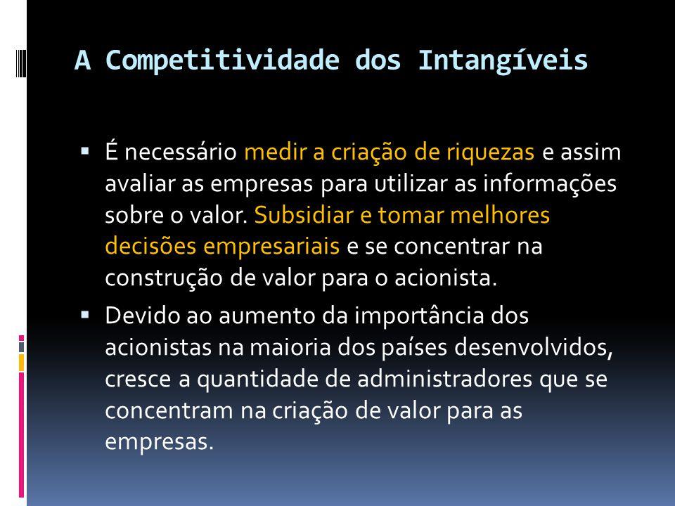 A Competitividade dos Intangíveis É necessário medir a criação de riquezas e assim avaliar as empresas para utilizar as informações sobre o valor. Sub