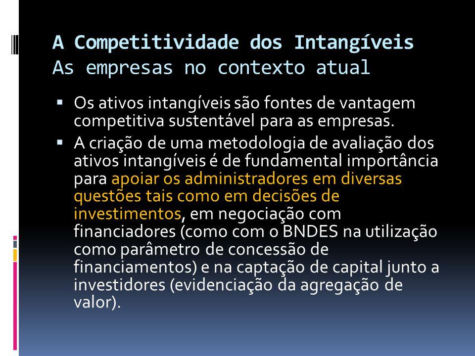 A Competitividade dos Intangíveis As empresas no contexto atual Os ativos intangíveis são fontes de vantagem competitiva sustentável para as empresas.