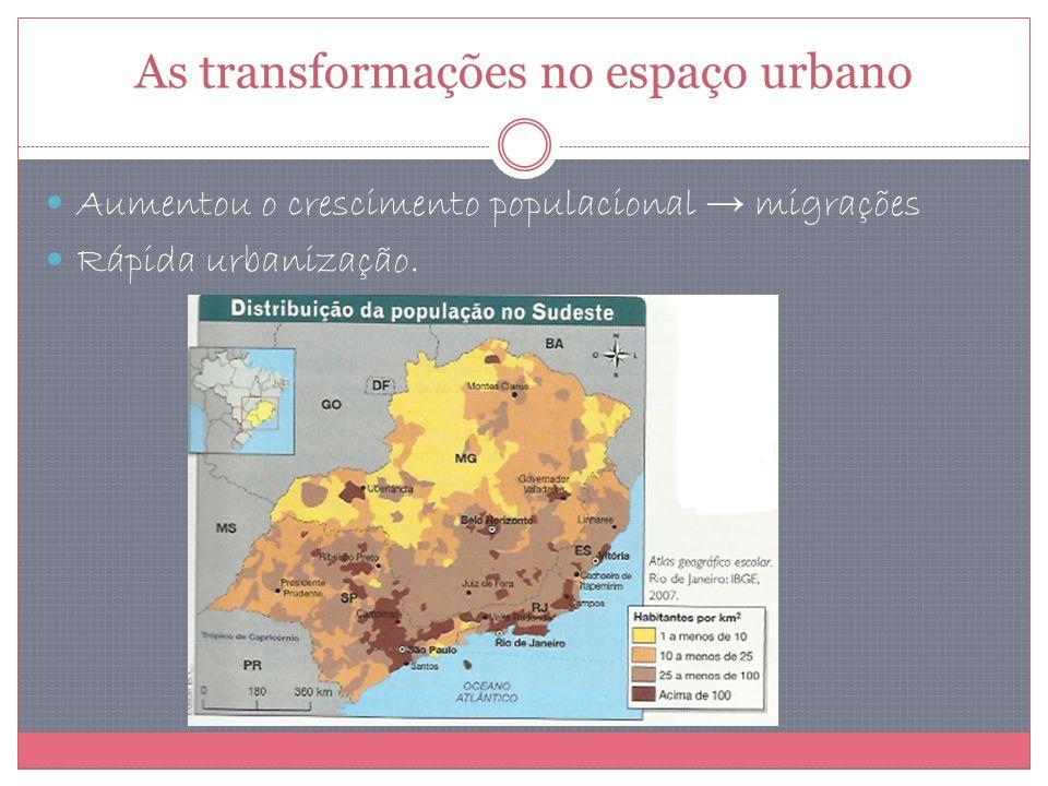 Aumentou o crescimento populacional migrações Rápida urbanização. As transformações no espaço urbano