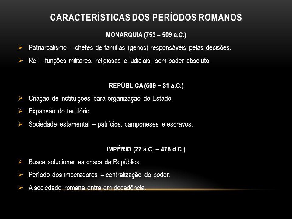 CARACTERÍSTICAS DOS PERÍODOS ROMANOS MONARQUIA (753 – 509 a.C.) Patriarcalismo – chefes de famílias (genos) responsáveis pelas decisões. Rei – funções