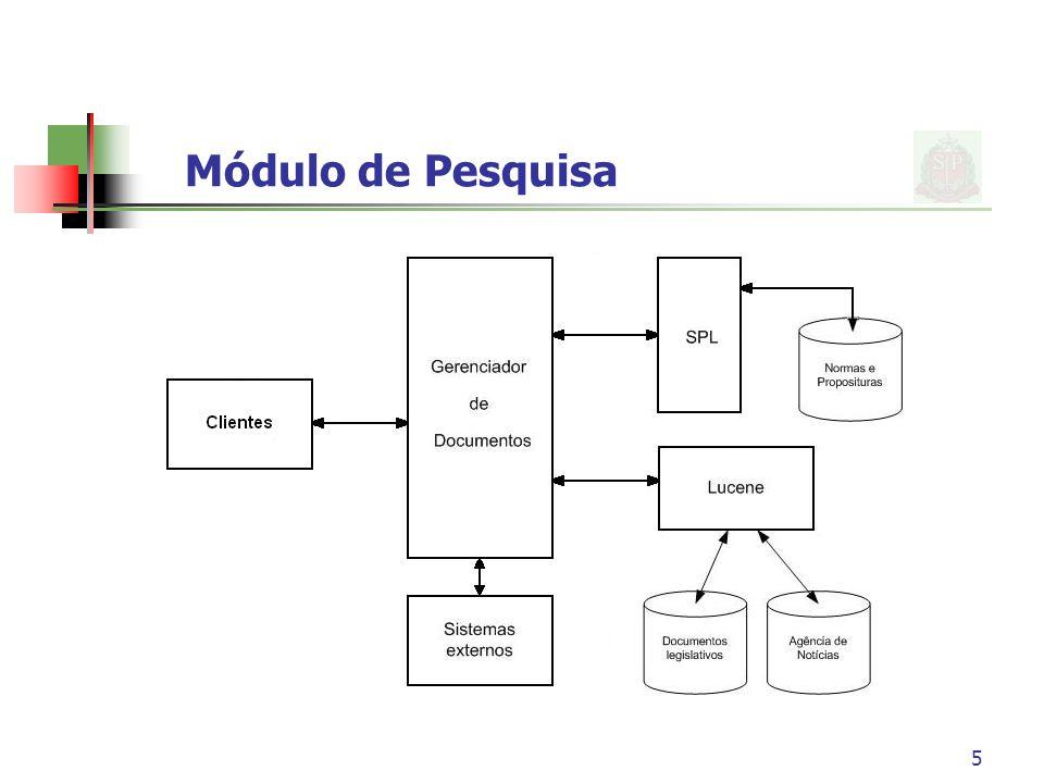 6 Implementação utilizará software livre 1) Sistema Operacional: Linux 2) Servidor de Aplicações: TomCat 3) Linguagem de programação: Java 4) Framework web: Struts 5) Framework de acesso ao banco de dados: Hibernate 6) Biblioteca de indexação e consulta: Lucene