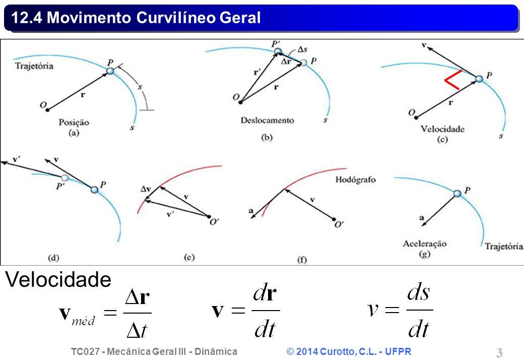 TC027 - Mecânica Geral III - Dinâmica © 2014 Curotto, C.L. - UFPR 14 Exemplo 12.9 - Solução
