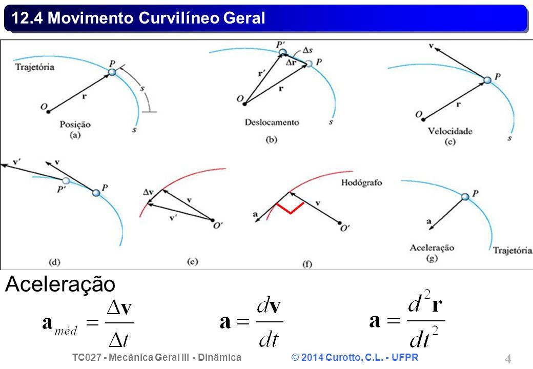 TC027 - Mecânica Geral III - Dinâmica © 2014 Curotto, C.L. - UFPR 25 12.7 * Velocidade