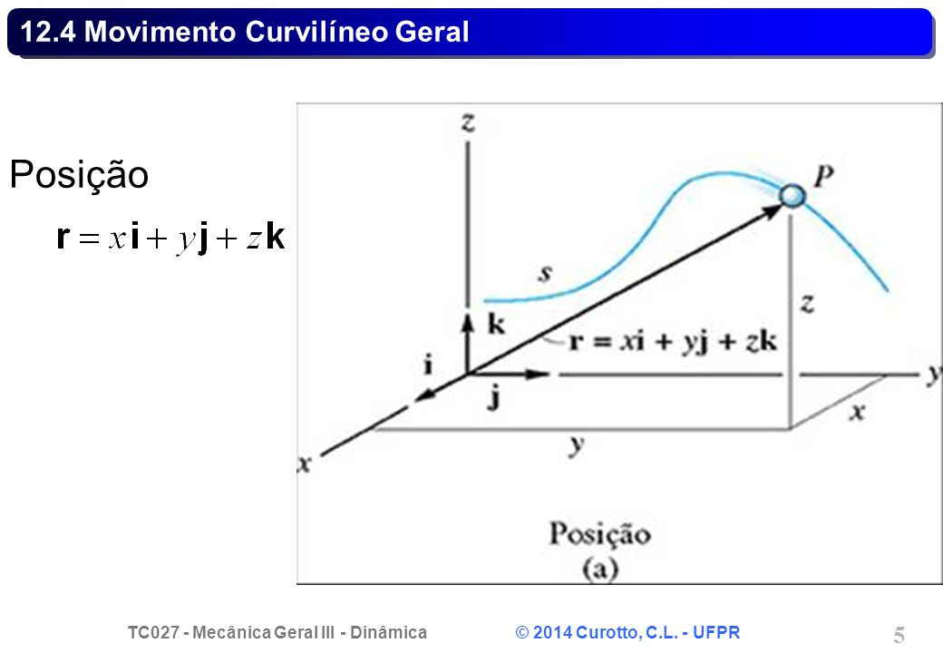 TC027 - Mecânica Geral III - Dinâmica © 2014 Curotto, C.L. - UFPR 26 12.7 * Aceleração