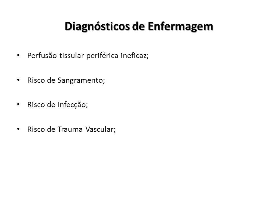 Diagnósticos de Enfermagem Perfusão tissular periférica ineficaz; Risco de Sangramento; Risco de Infecção; Risco de Trauma Vascular;