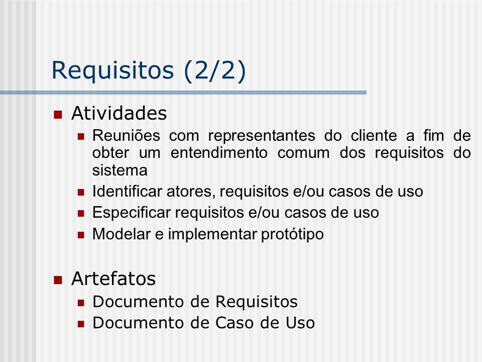Requisitos (2/2) Atividades Reuniões com representantes do cliente a fim de obter um entendimento comum dos requisitos do sistema Identificar atores,