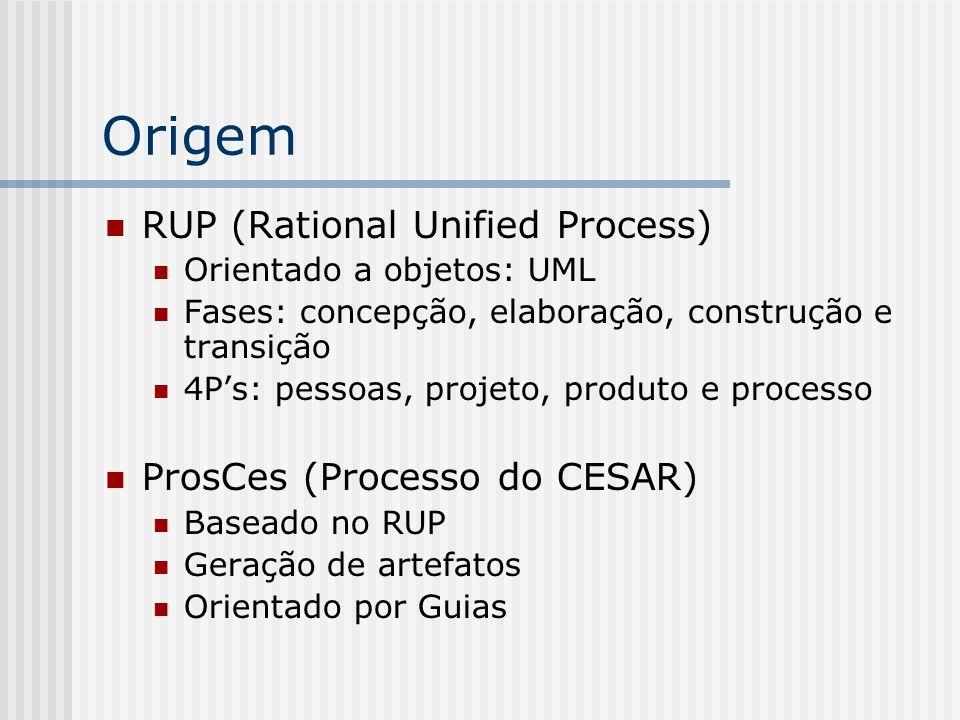 Origem RUP (Rational Unified Process) Orientado a objetos: UML Fases: concepção, elaboração, construção e transição 4Ps: pessoas, projeto, produto e p