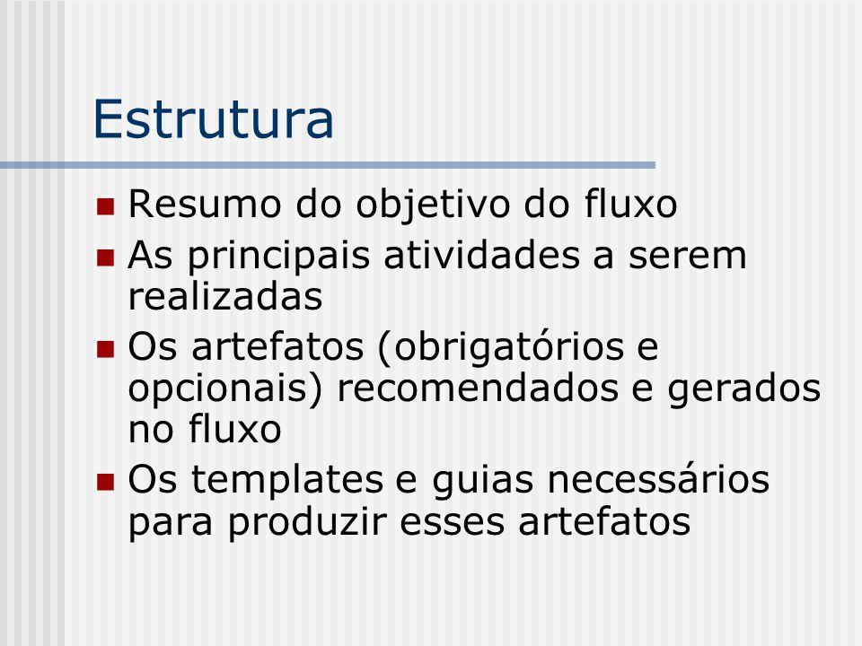 Estrutura Resumo do objetivo do fluxo As principais atividades a serem realizadas Os artefatos (obrigatórios e opcionais) recomendados e gerados no fl