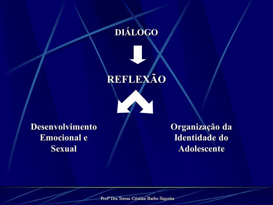 Profª Dra Teresa Cristina Barbo Siqueira O orientador deve: Conhecer e respeitar as idéias, valores e anseios dos jovens Eliminar posturas inadequadas