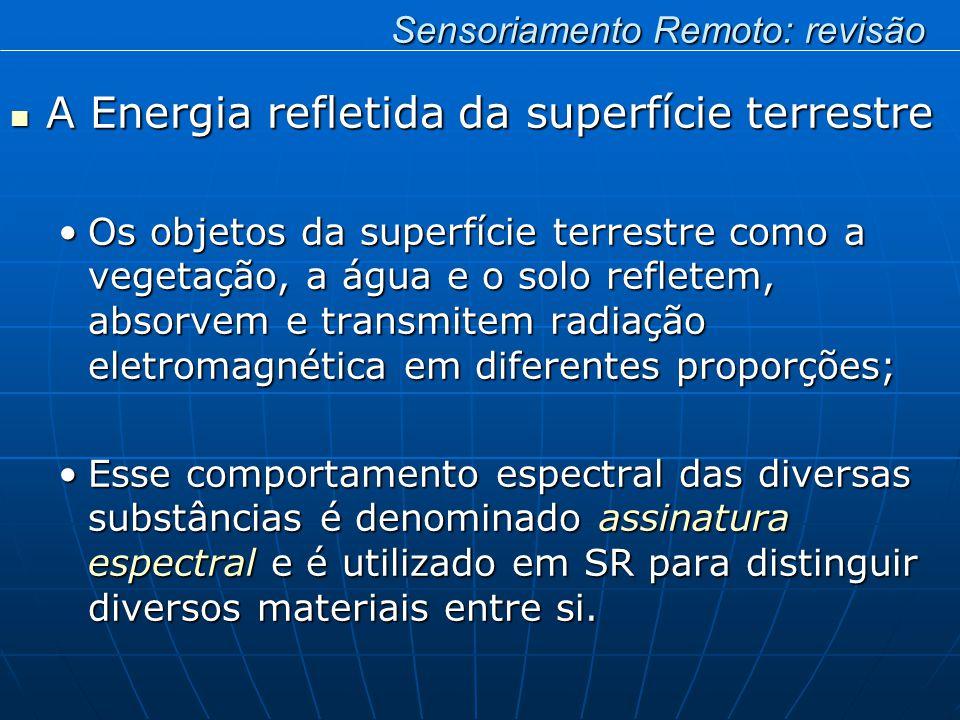 A Energia refletida da superfície terrestre A Energia refletida da superfície terrestre Os objetos da superfície terrestre como a vegetação, a água e o solo refletem, absorvem e transmitem radiação eletromagnética em diferentes proporções;Os objetos da superfície terrestre como a vegetação, a água e o solo refletem, absorvem e transmitem radiação eletromagnética em diferentes proporções; Esse comportamento espectral das diversas substâncias é denominado assinatura espectral e é utilizado em SR para distinguir diversos materiais entre si.Esse comportamento espectral das diversas substâncias é denominado assinatura espectral e é utilizado em SR para distinguir diversos materiais entre si.