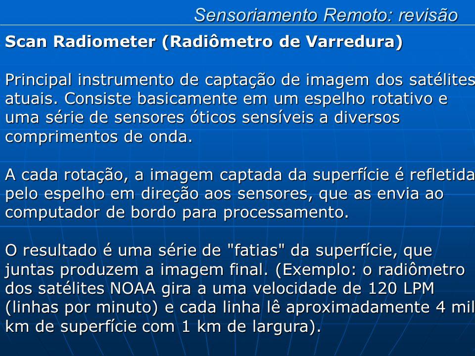 Scan Radiometer (Radiômetro de Varredura) Principal instrumento de captação de imagem dos satélites atuais.