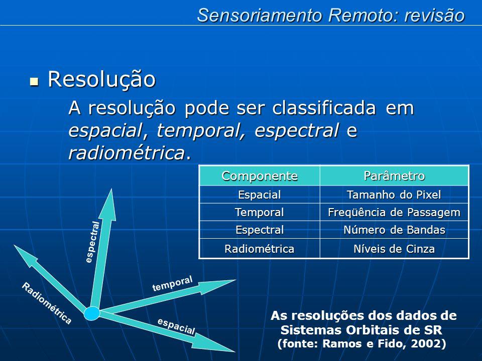Resolução Resolução A resolução pode ser classificada em espacial, temporal, espectral e radiométrica.