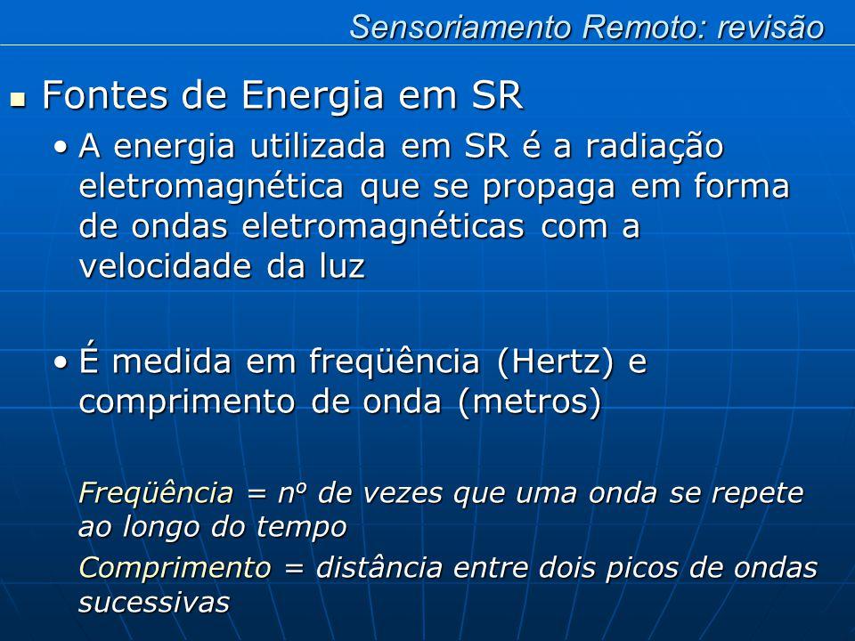 Fontes de Energia em SR Fontes de Energia em SR A energia utilizada em SR é a radiação eletromagnética que se propaga em forma de ondas eletromagnéticas com a velocidade da luzA energia utilizada em SR é a radiação eletromagnética que se propaga em forma de ondas eletromagnéticas com a velocidade da luz É medida em freqüência (Hertz) e comprimento de onda (metros)É medida em freqüência (Hertz) e comprimento de onda (metros) Freqüência = n o de vezes que uma onda se repete ao longo do tempo Comprimento = distância entre dois picos de ondas sucessivas Artificiais:Artificiais: Flash de uma máquina fotográfica, sinal produzido por um radar, etc.