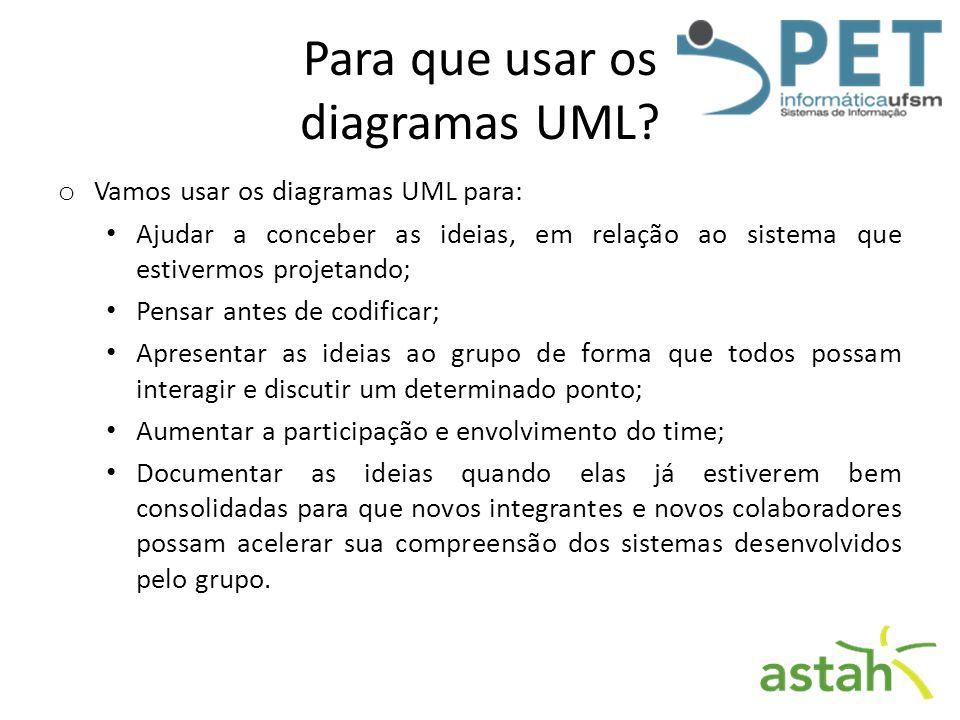 Para que usar os diagramas UML? o Vamos usar os diagramas UML para: Ajudar a conceber as ideias, em relação ao sistema que estivermos projetando; Pens