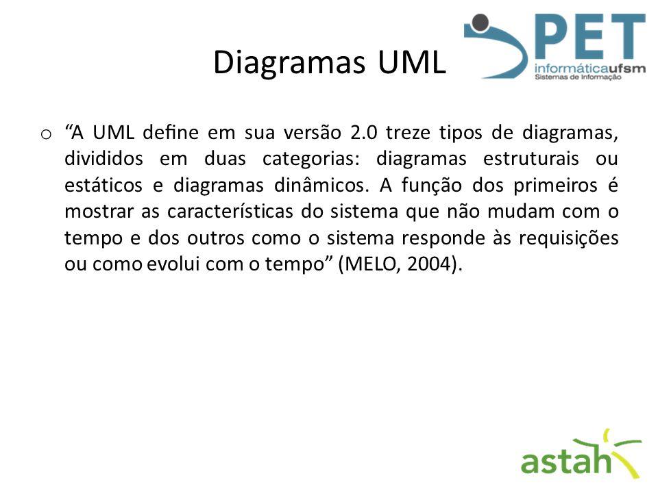 Diagramas UML o A UML dene em sua versão 2.0 treze tipos de diagramas, divididos em duas categorias: diagramas estruturais ou estáticos e diagramas di