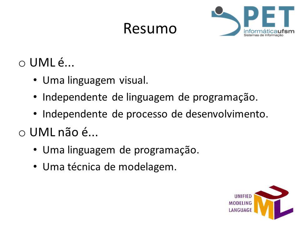 Resumo o UML é... Uma linguagem visual. Independente de linguagem de programação. Independente de processo de desenvolvimento. o UML não é... Uma ling
