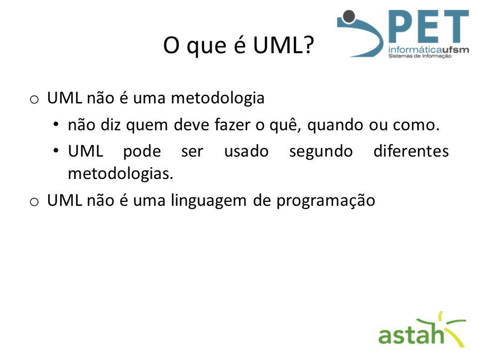 O que é UML? o UML não é uma metodologia não diz quem deve fazer o quê, quando ou como. UML pode ser usado segundo diferentes metodologias. o UML não