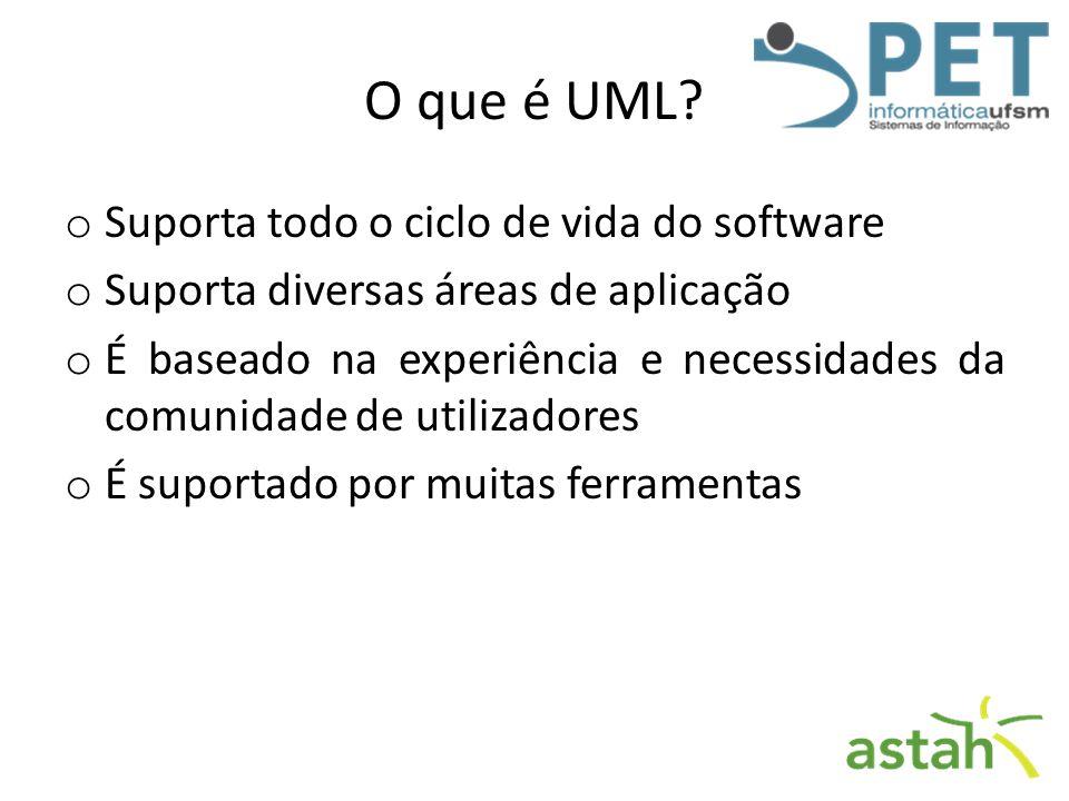 O que é UML? o Suporta todo o ciclo de vida do software o Suporta diversas áreas de aplicação o É baseado na experiência e necessidades da comunidade